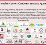 CAIR-NJ Joins 42 New Jersey Muslim Organizations Condemning Injustice Against Palestinians, Calls on Elected Officials to Act